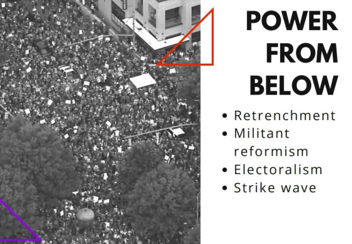 Power from below: retrenchment; militant reformism; electoralism; strike wave