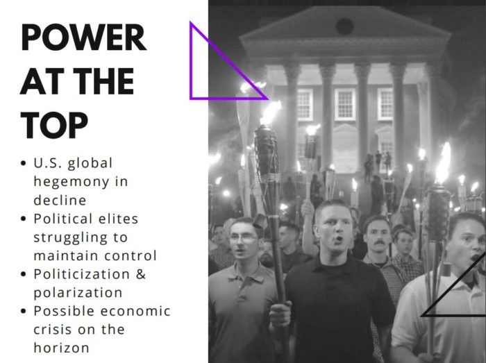 Text: Power at the top: US global hegemony in decline, political elites struggle to maintain control, politicization & polarization, possible economic crisis on the horizon